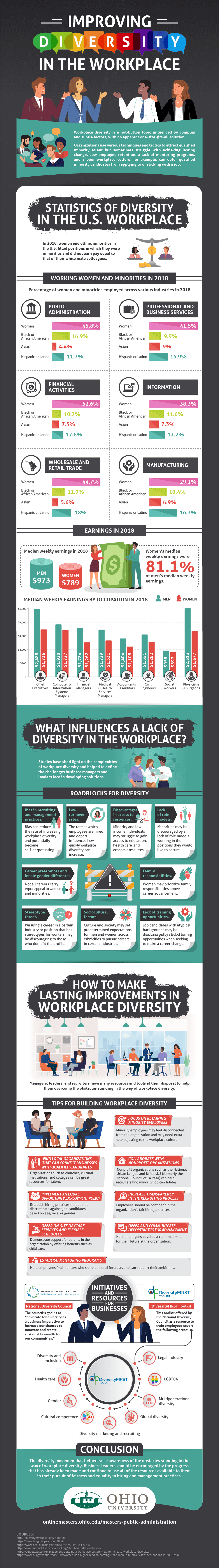 How business can utilize tools and tactics to help foster a more inclusive workforce.