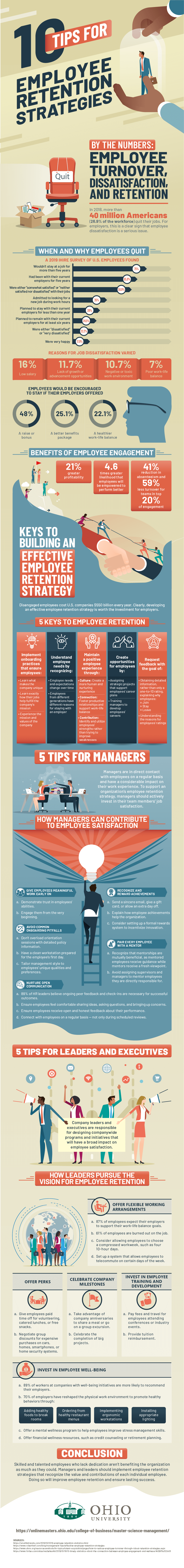 How employers can use retention strategies to increase the chances of keeping employees satisfied.