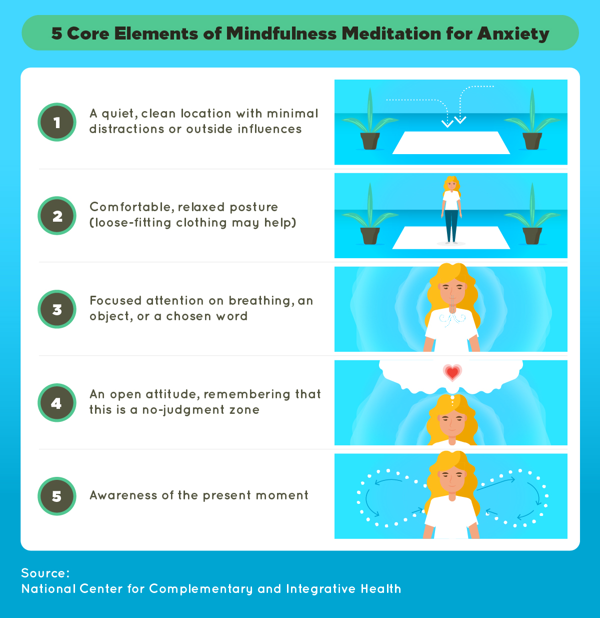 A quiet location, comfortable posture, focused attention, an open attitude, and awareness of the present moment are core elements of meditation for anxiety.