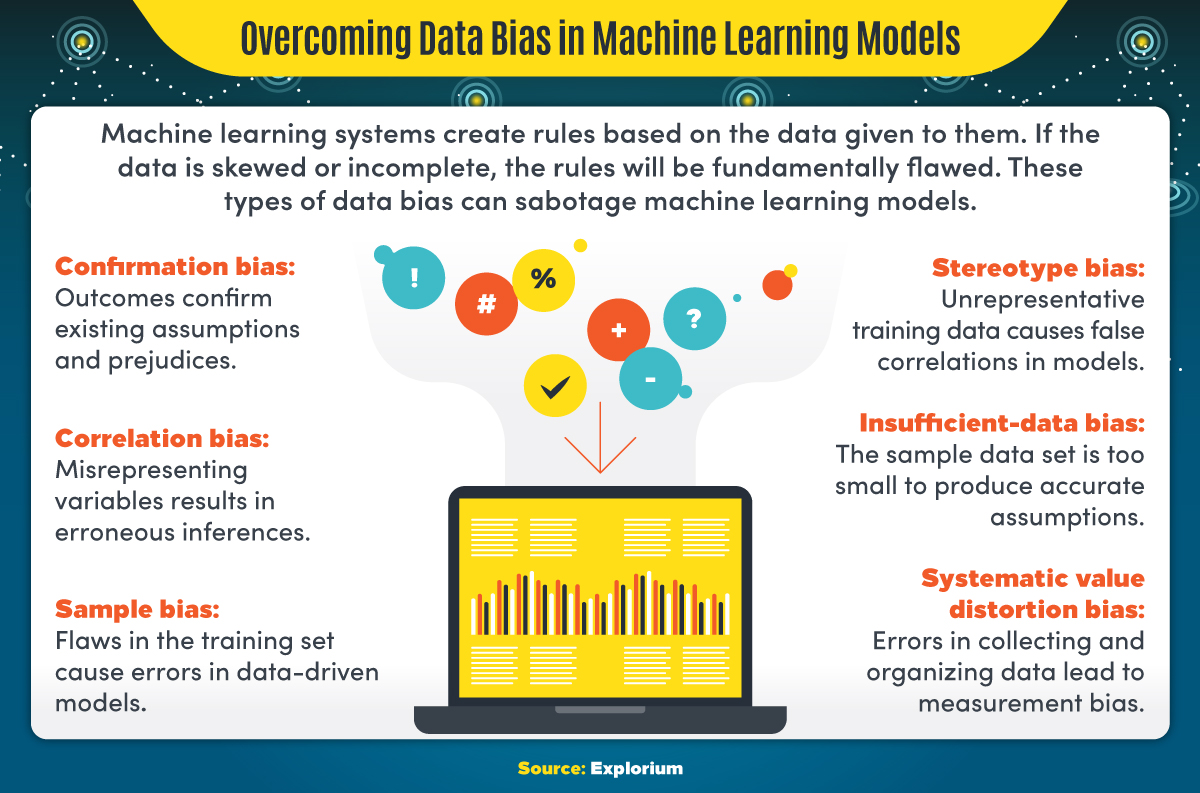 Six types of data bias that can sabotage machine learning models.