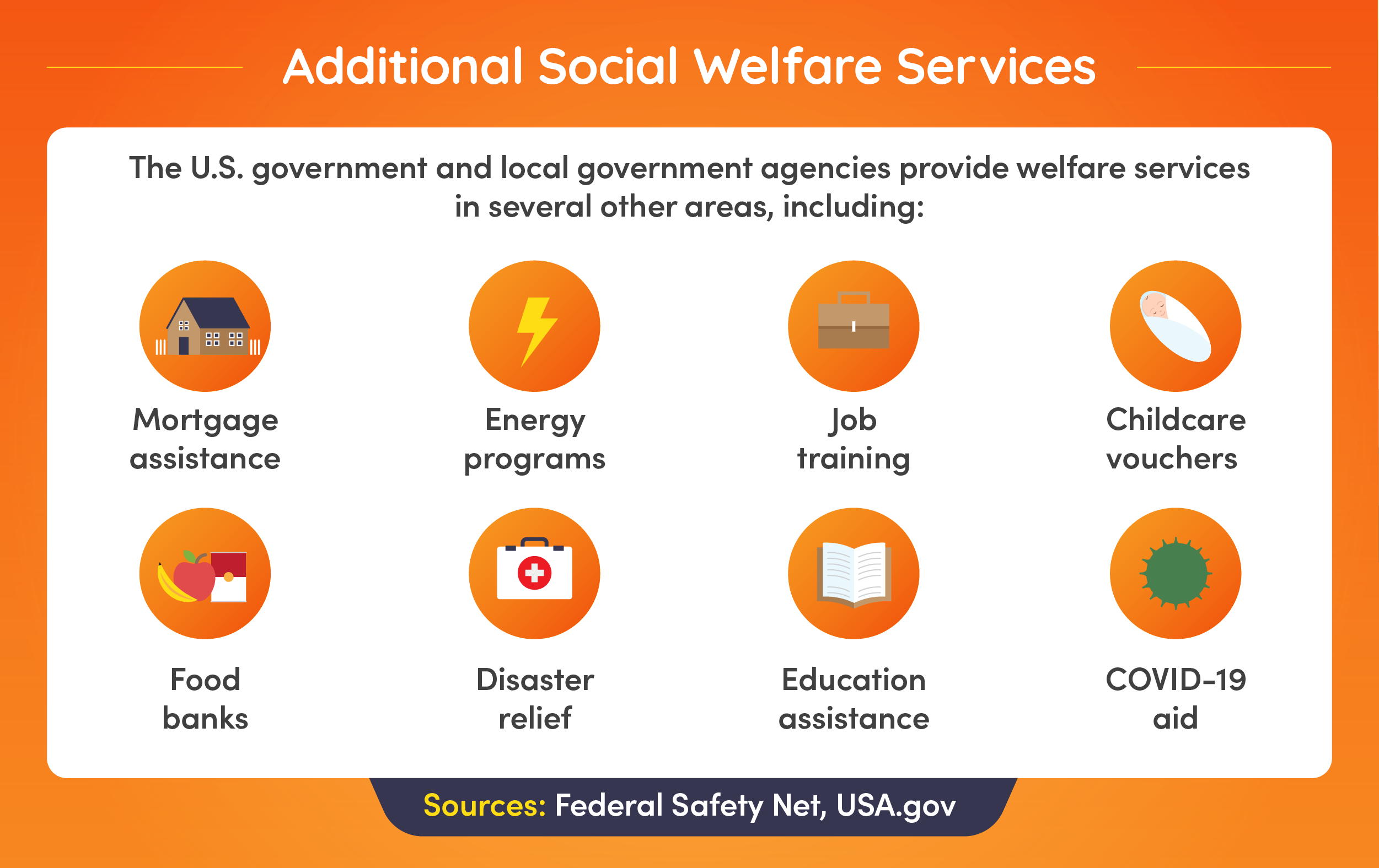 The U.S. government and local government agencies provide a wide range of social welfare services.