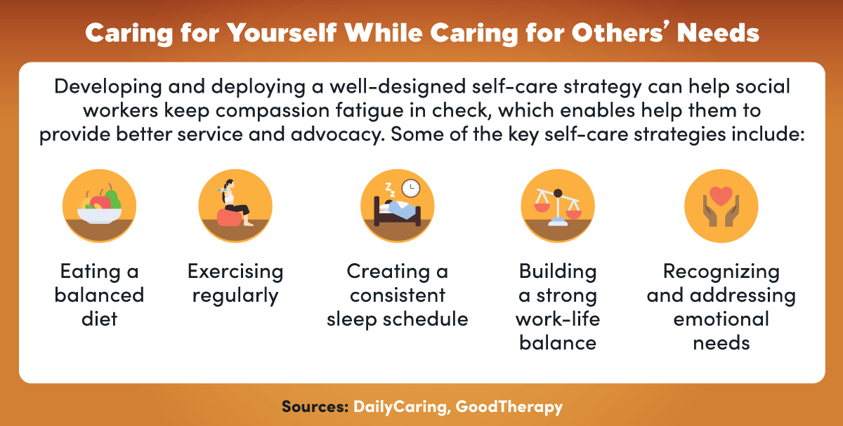Five key self-care strategies.