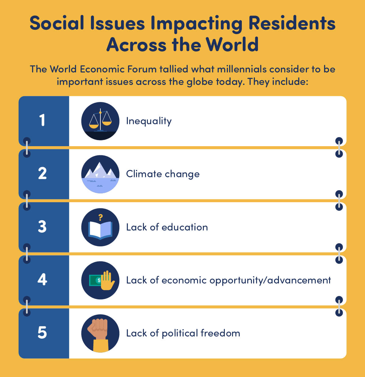 infographic with stats on social work
