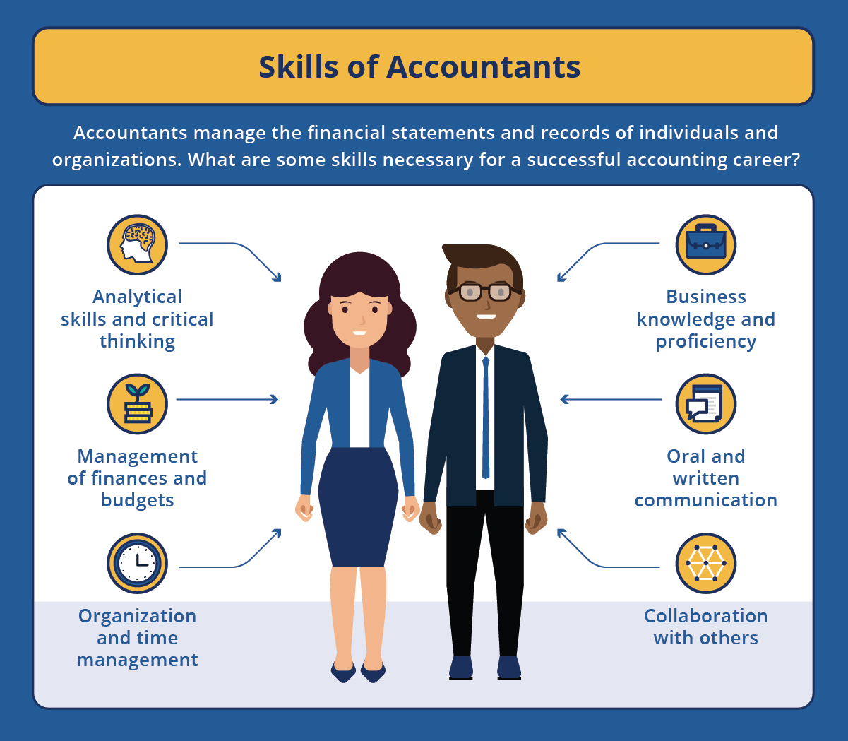 Types Of Accounting Jobs A Review And Information