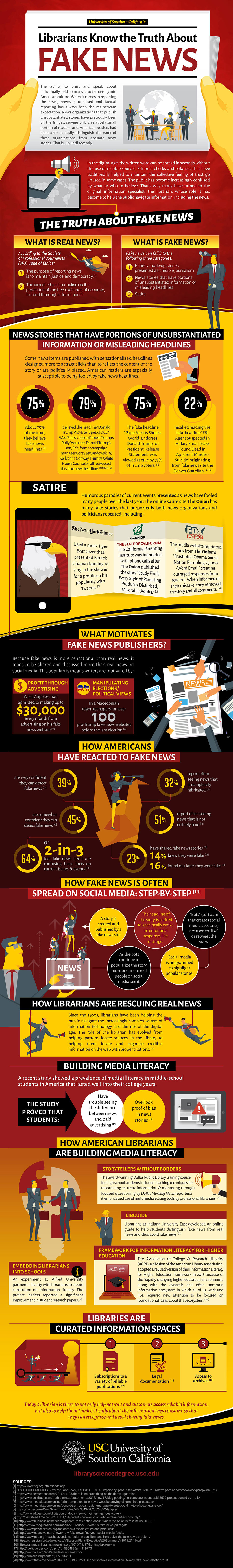 An infographic about the librarian's role in stopping the fake news epidemic.