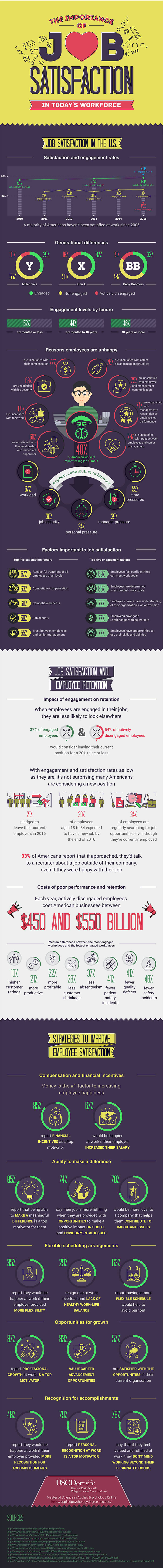 employee satisfaction in business infographic