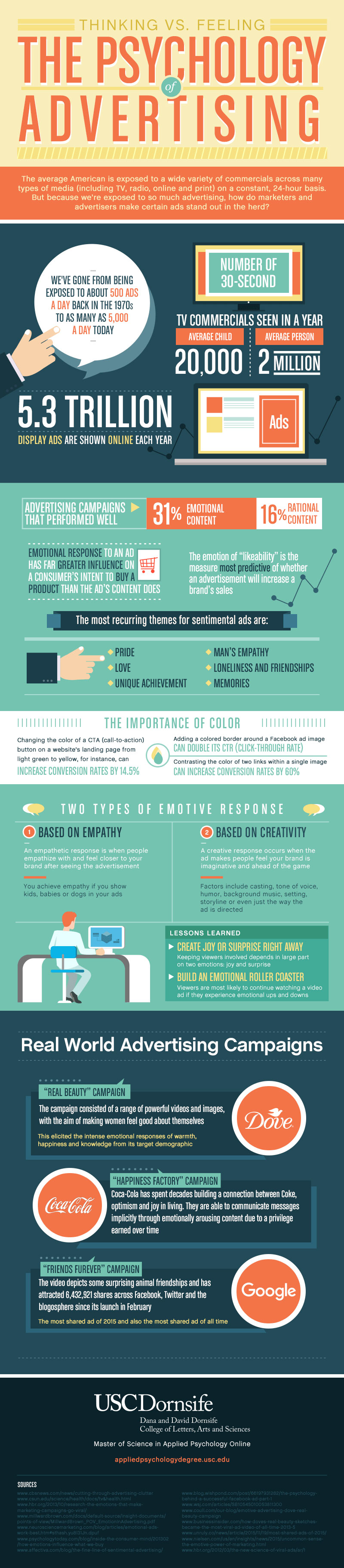 Thinking vs Feeling: The Psychology of Advertising Infographic