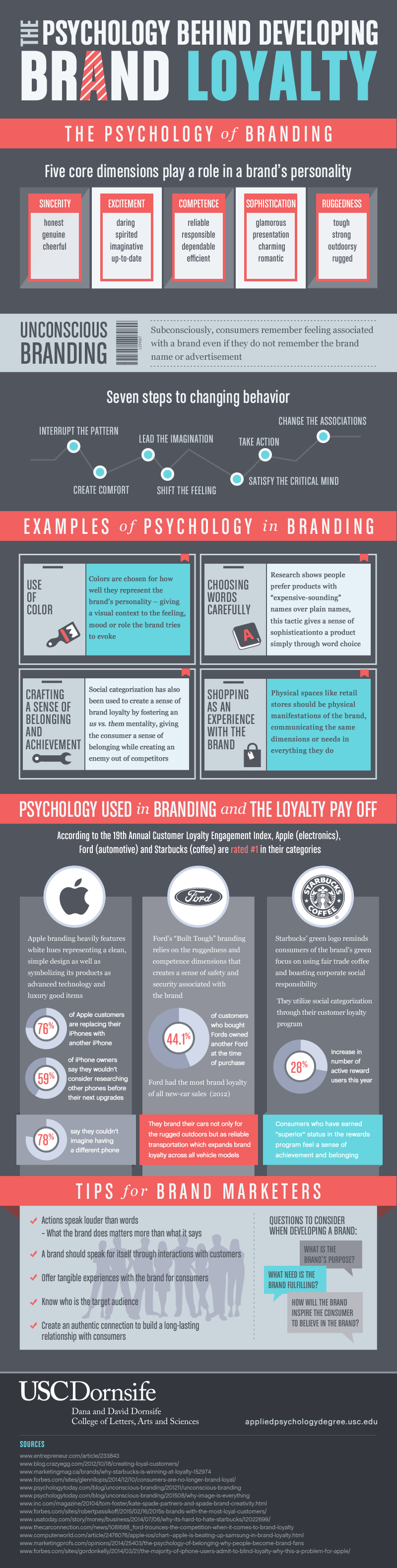 The Psychology Behind Brand Loyalty Infographic Impact