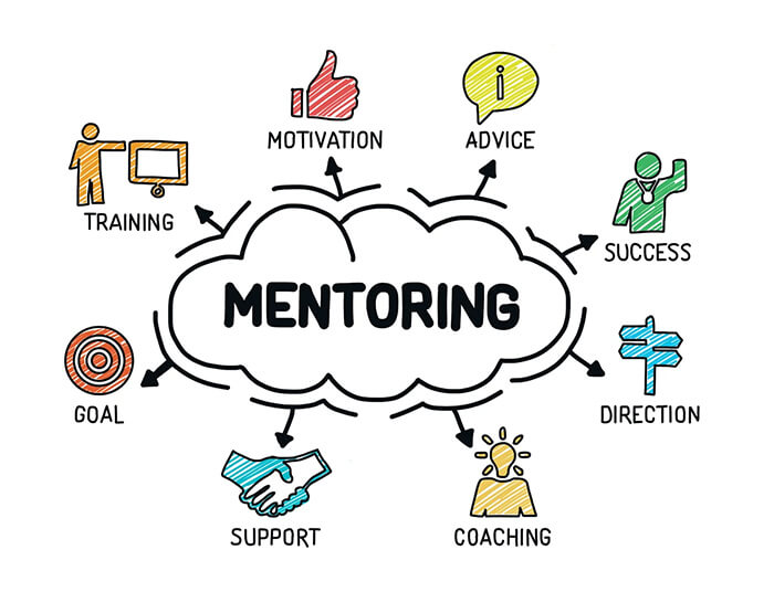 10 Things To Consider When Looking For A Professional Mentor