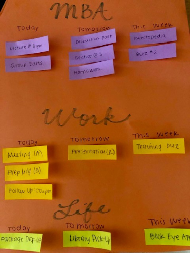 Orange paper with to-dos listed on post-it notes