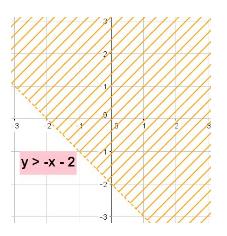 3-lin-inequal.jpg