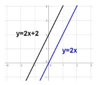 5-parallel.jpg