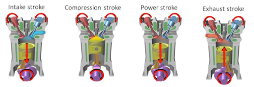 1-four-stroke-cycle.png