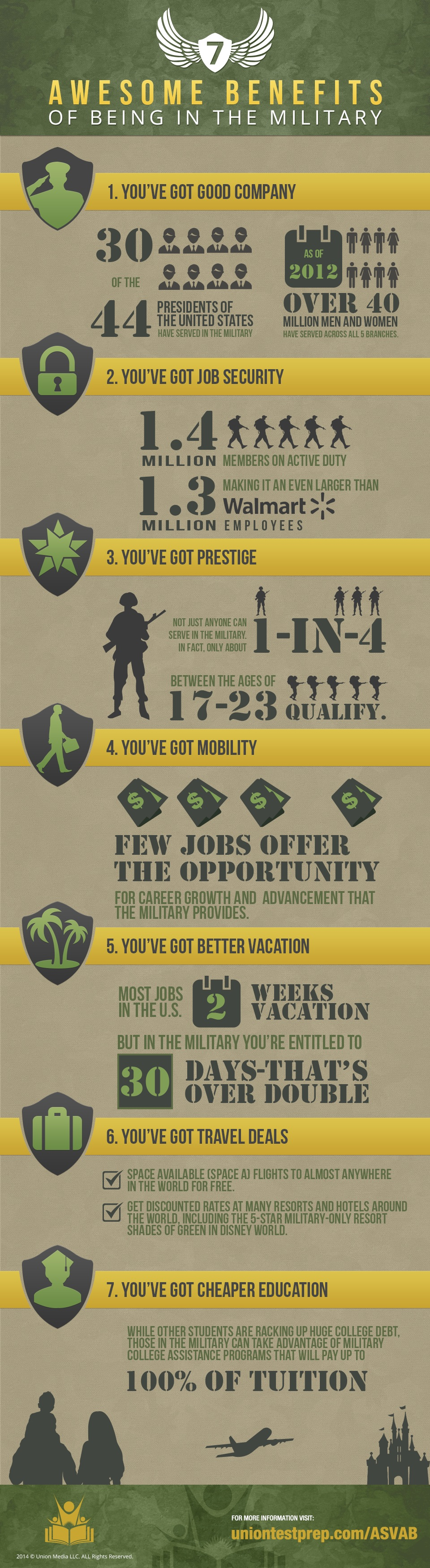 a s v a b 7 awesome benefits of being in the military