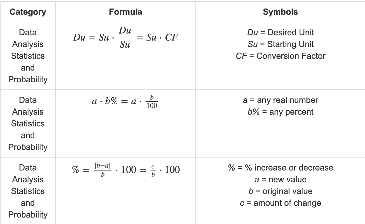 t s i data analysis statistics formulas.jpg