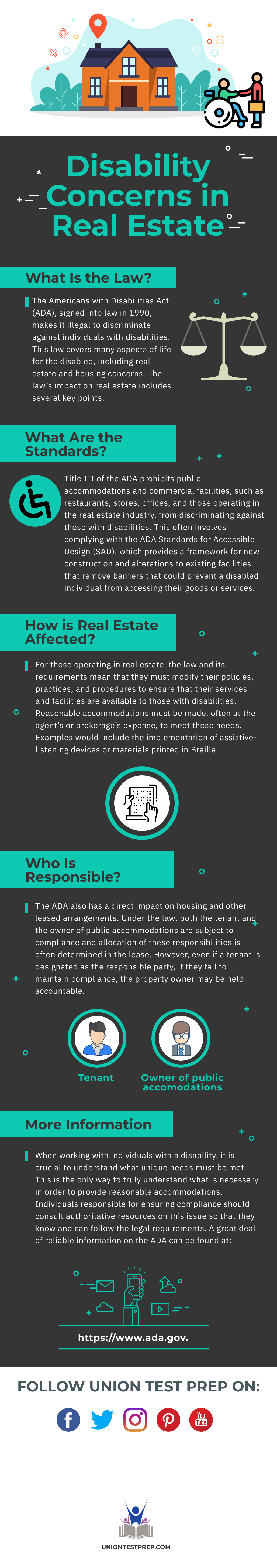 disability concerns real estate