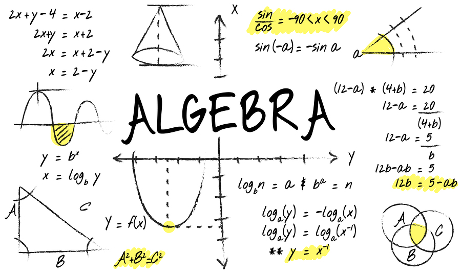 Formulas for the **Algebra Questions** on the GRE® Quantitative Reasoning Test