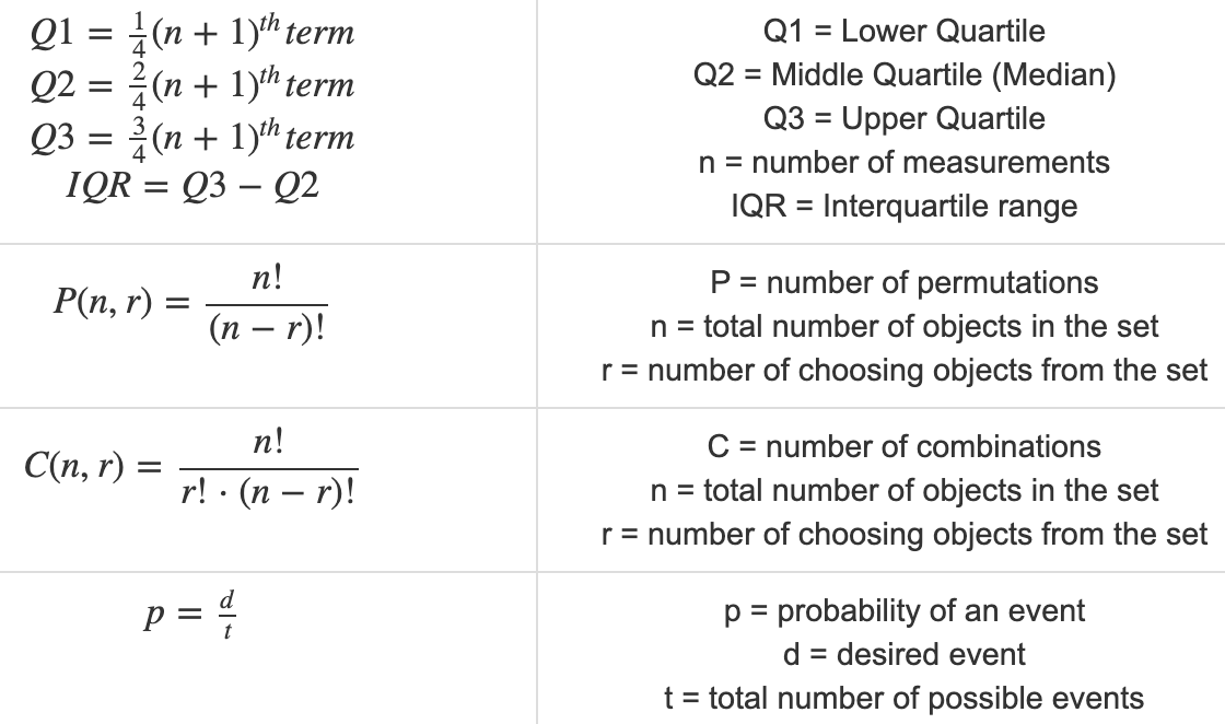 Formulas for the **Data Analysis Questions** on the GRE® Quantitative Reasoning Test