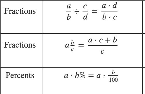 Formulas You'll Need to Know for Mathematics Questions on the HESI® Test