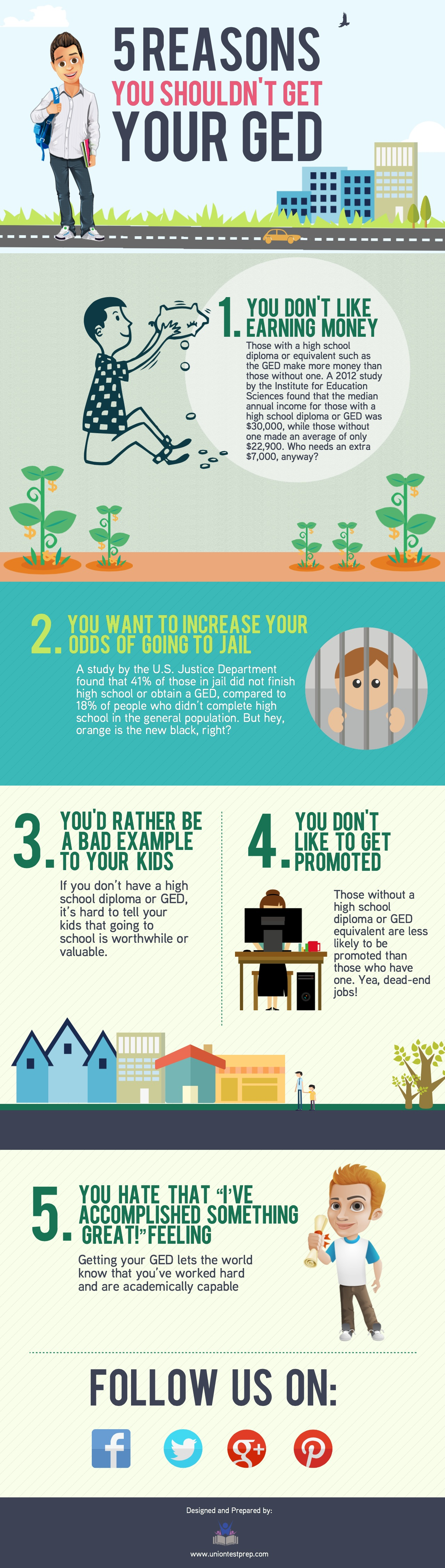5 Reasons You Shouldn't Get Your GED