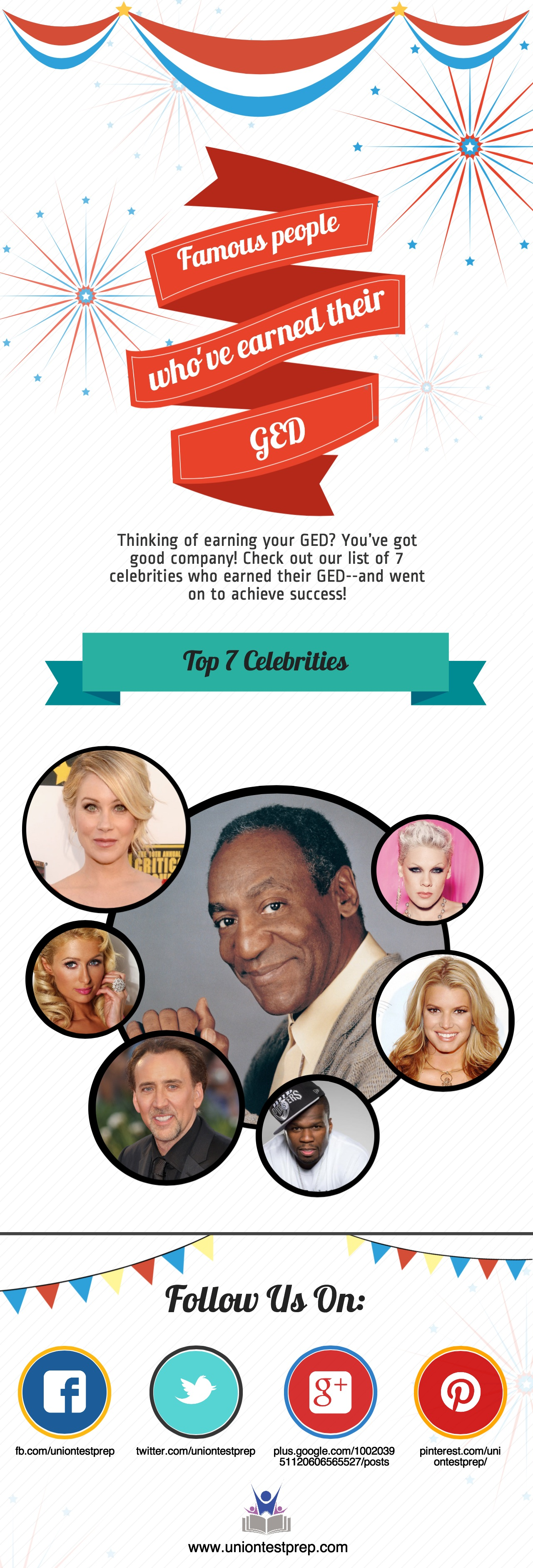Celebrities Who've Earned Their GED