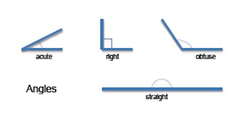 d-o-r-a-angles-1-fixed.jpg