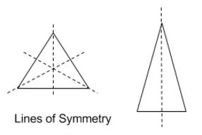 d-o-r-a-lines-of-symmetry.jpg