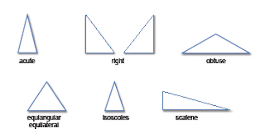 d-o-r-a-triangle-types-2-fixed.jpg
