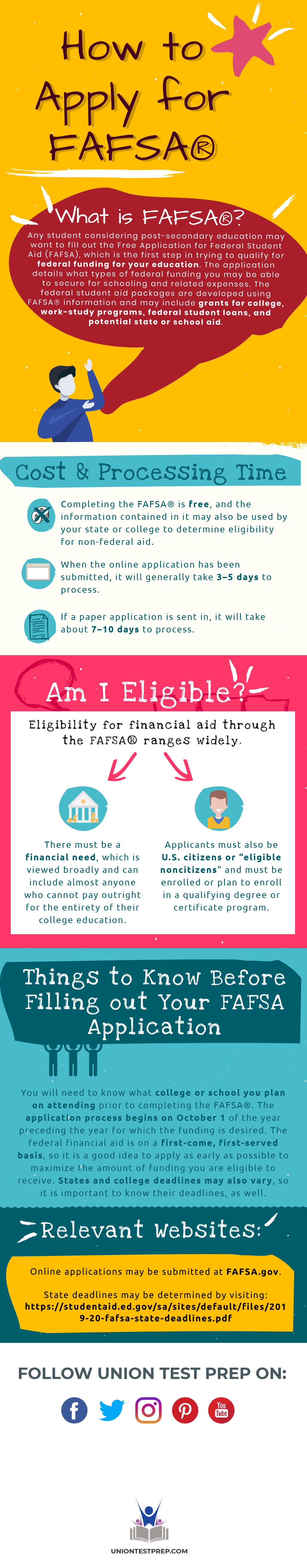 How to Apply for FAFSA®