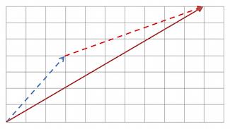 visual-i-s-e-e-guide-vector-resultant-smaller.jpg