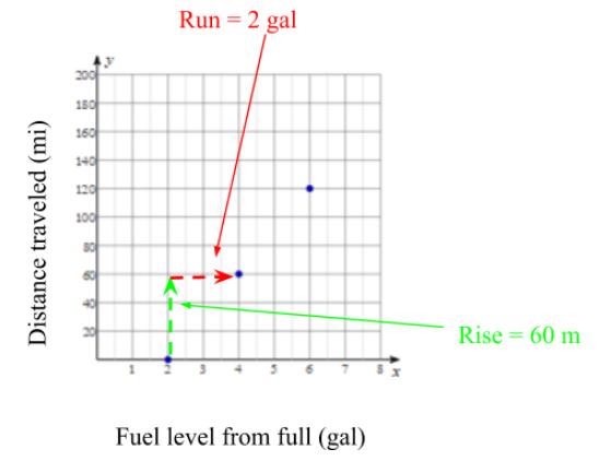 m-b-data-anal:-stat-s-g-10.jpg