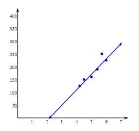 m-b-data-anal:-stat-s-g-11.jpg