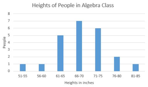 m-b-data-anal:-stat-s-g-13.jpg