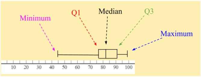 m-b-data-anal:-stat-s-g-8-c-o-r-r-e-c-t-e-d.jpg