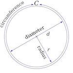 circlebasics-s-m-a-l-l.jpg