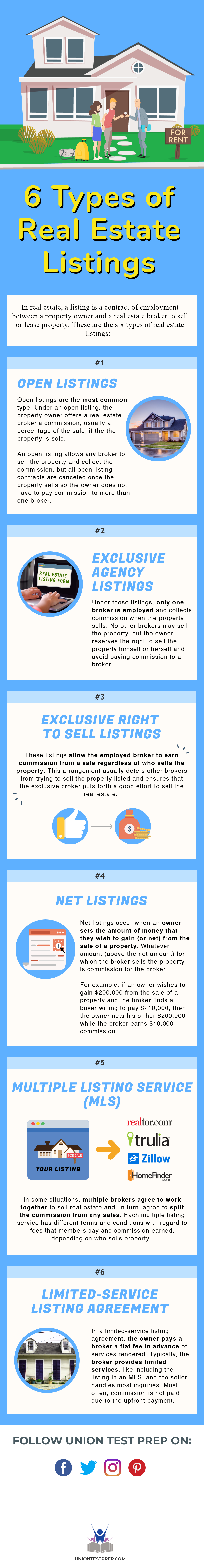 6 types of real estate
