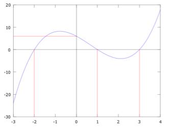 graph-a.jpg
