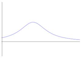 graph-b-a.jpg