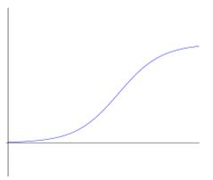 graph-c-a.jpg