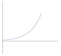 graph-d-a.jpg