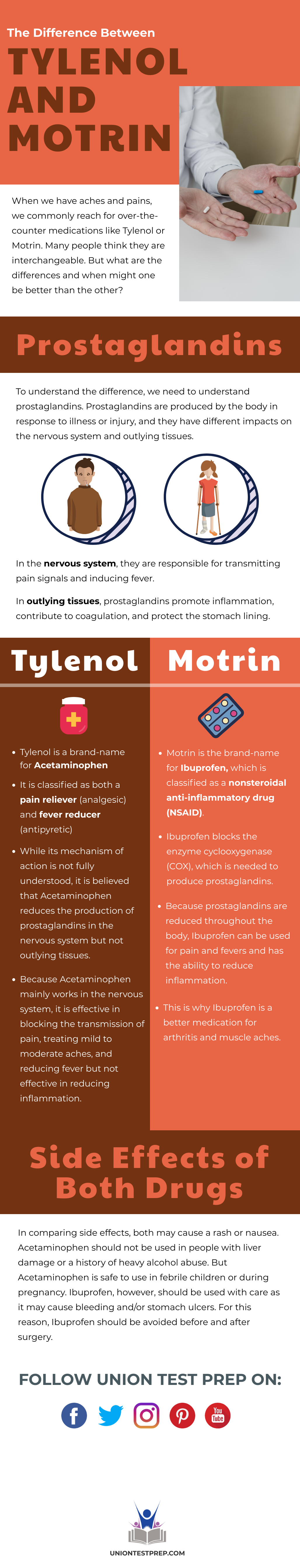 difference between tylenol motrin