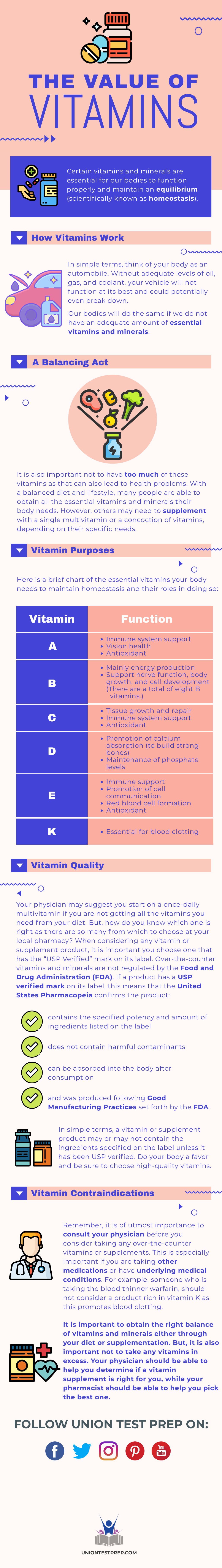 the value of vitamins