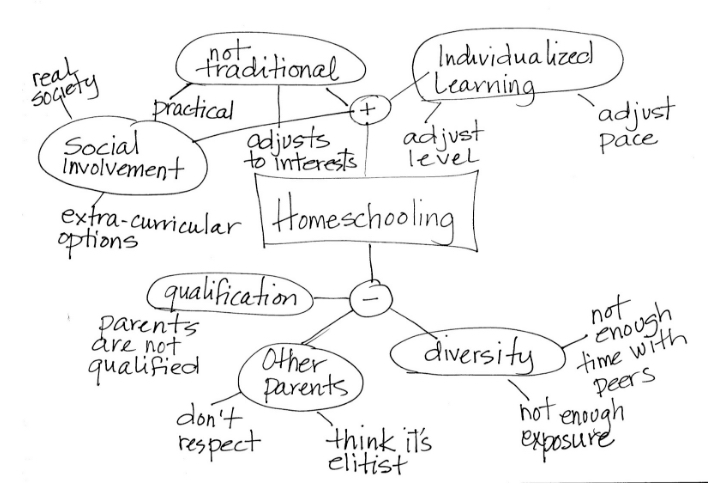 mind-mapping-insert.jpg