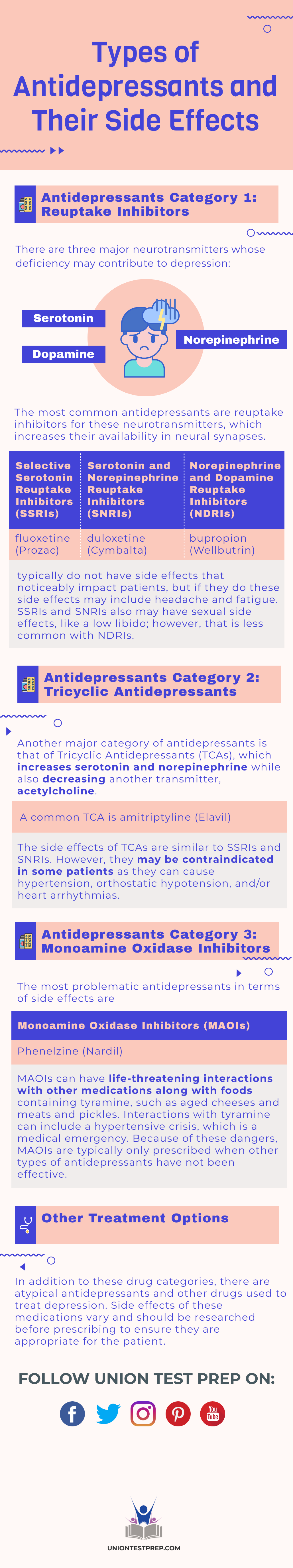 Types of Antidepressants and Their Side Effects