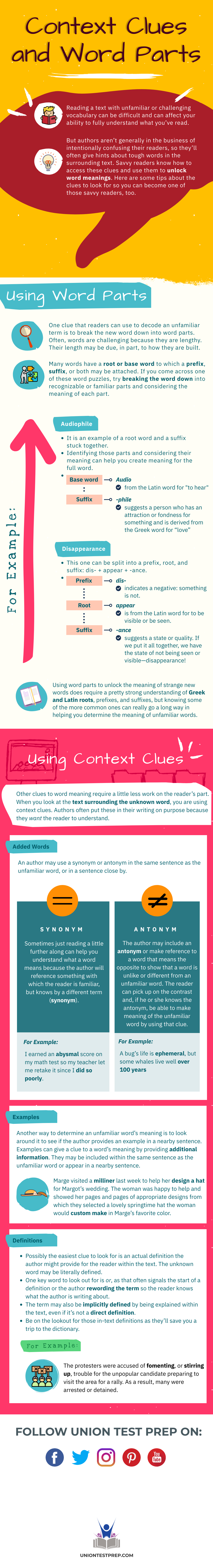 Unlocking Unfamiliar Words When Reading: Context Clues and Word Parts