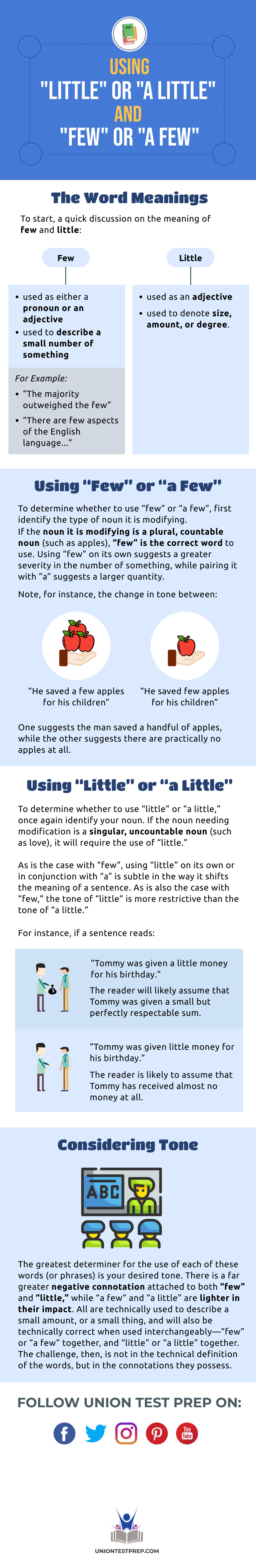 "Using ""Little"" or ""a Little"" and ""Few"" or ""a Few"""