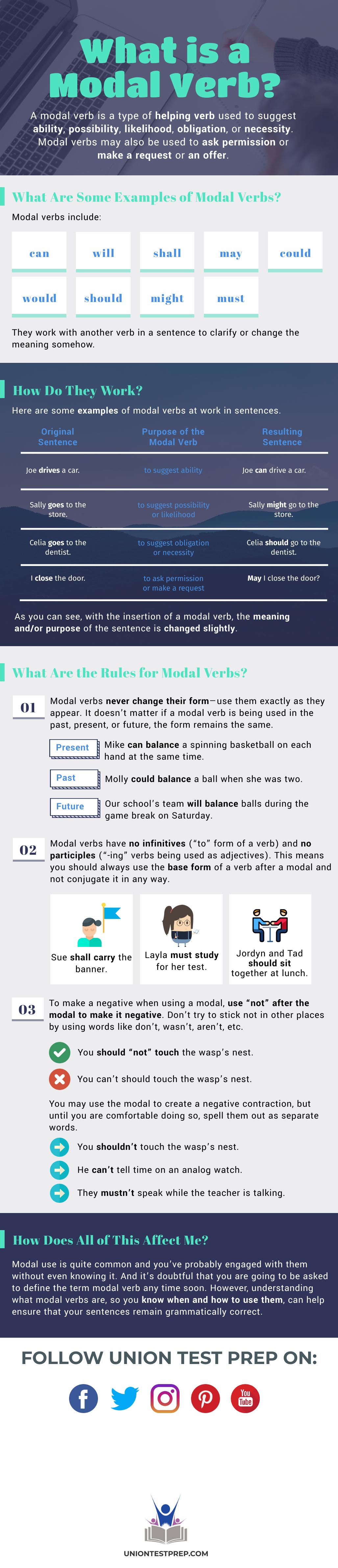 what is a modal verb