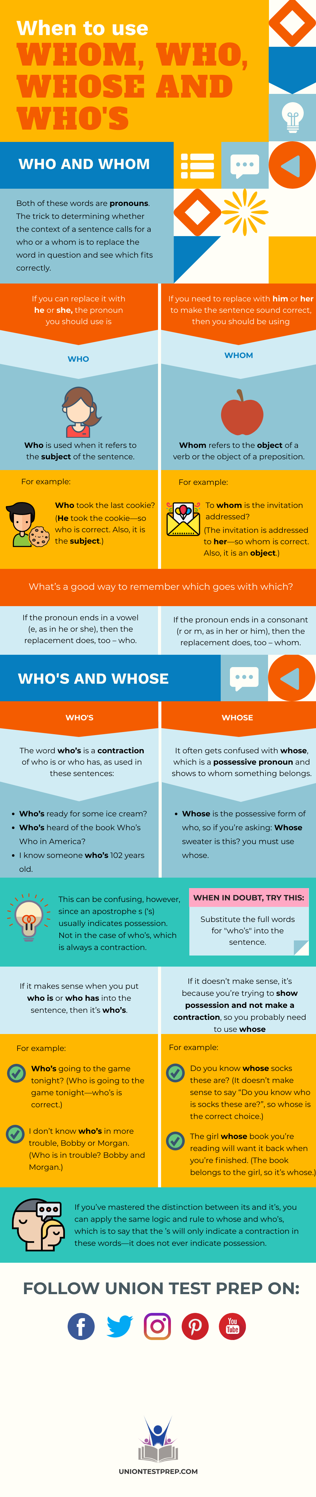 When to Use Whom, Who, Whose, and Who's