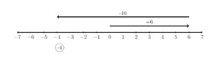 1-number-line-adding.jpeg