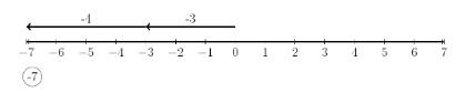 2-number-line-adding.jpeg